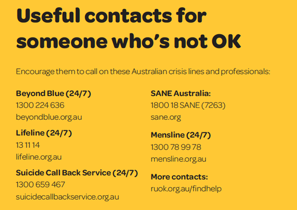 RUOK Contacts
